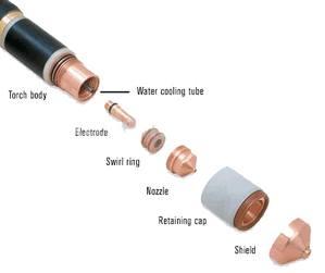 plasma torch parts